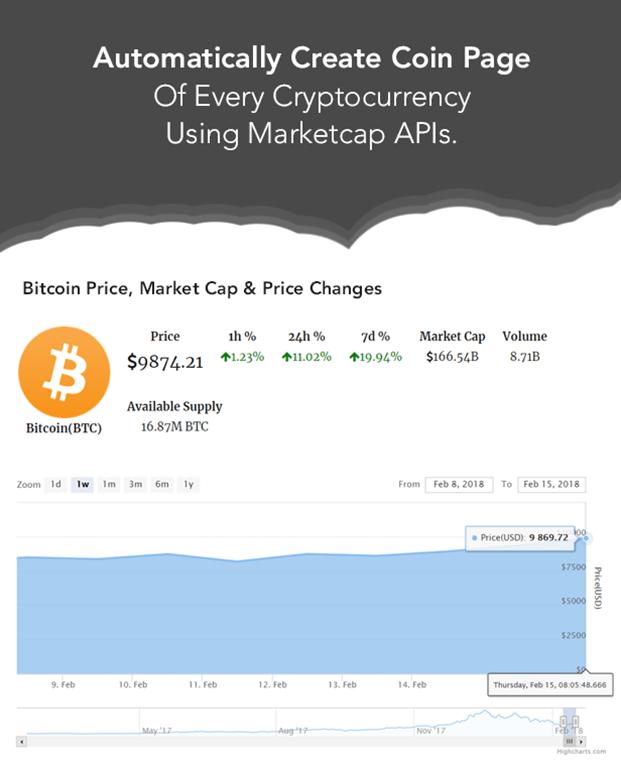 Coin Market Cap 2- WordPress Cryptocurrency Plugin