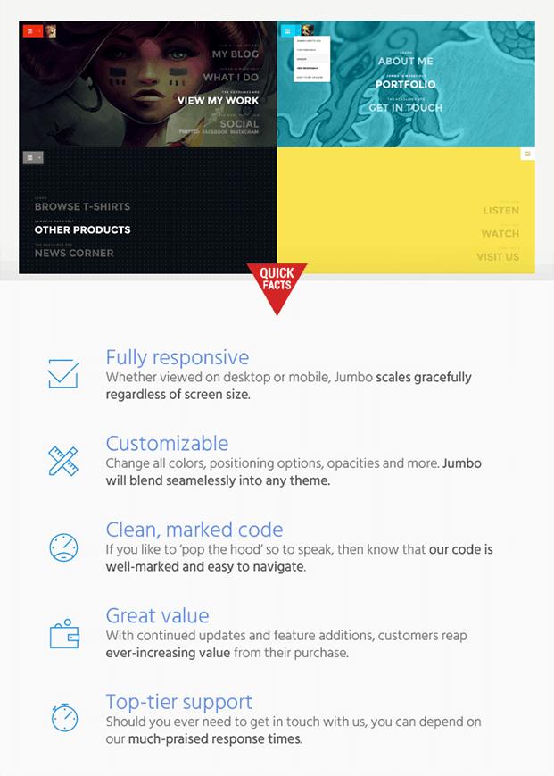 WordPress Fullscreen Menu Plugin - Features