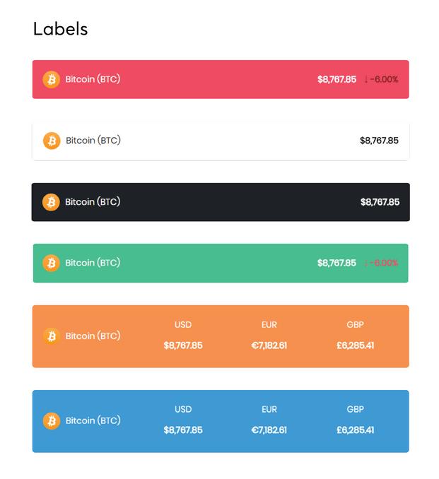 Labels Widgets