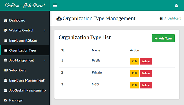 Organization Type - Job Search Engine PHP Script
