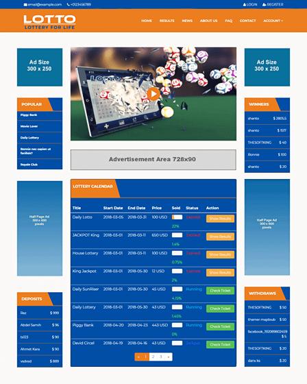 Online Lottery PHP Script