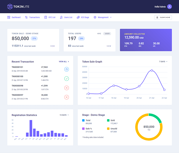 Admin Dashboard - ICO Management Software