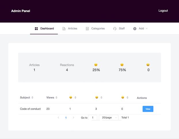 Dashboard - Knowledge Base PHP Script