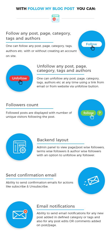 Features - WordPress Follow Blog Plugin