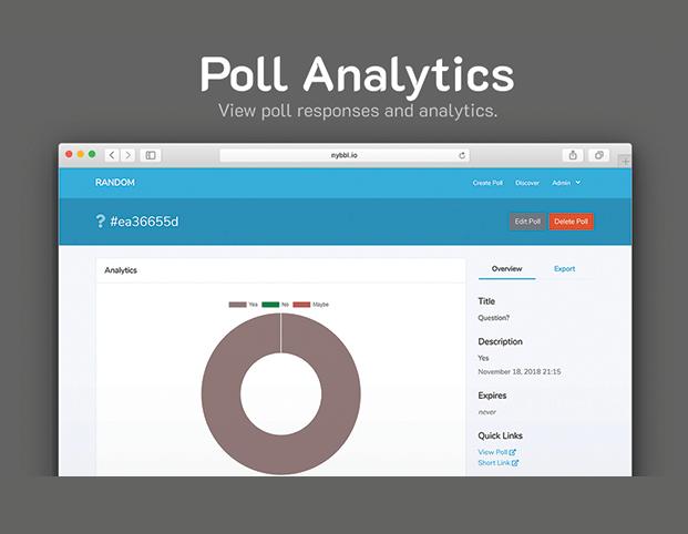 Poll Analytics - Poll PHP Script