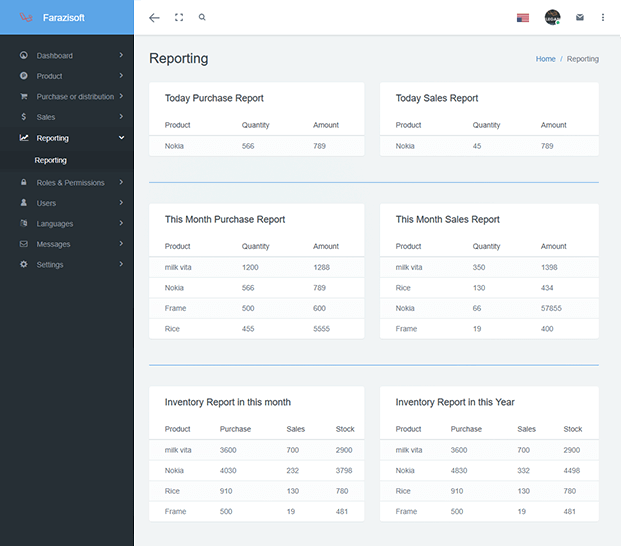 Reporting - Inventory Management Script PHP
