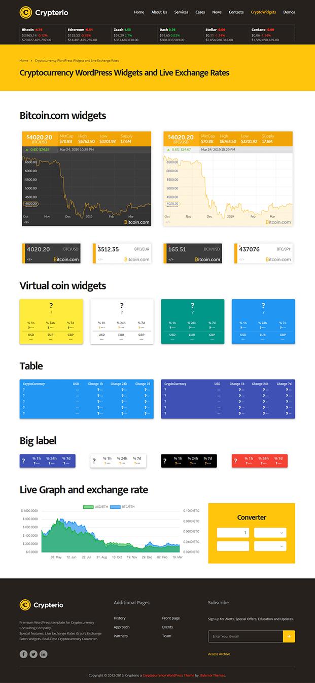 CryptoWidgets - Cryptocurrency WordPress Theme