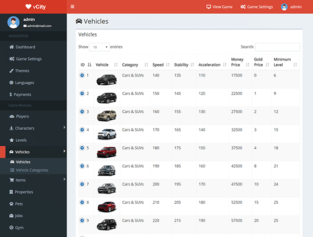 Dashboard Vehicle  -  Browser Game Script
