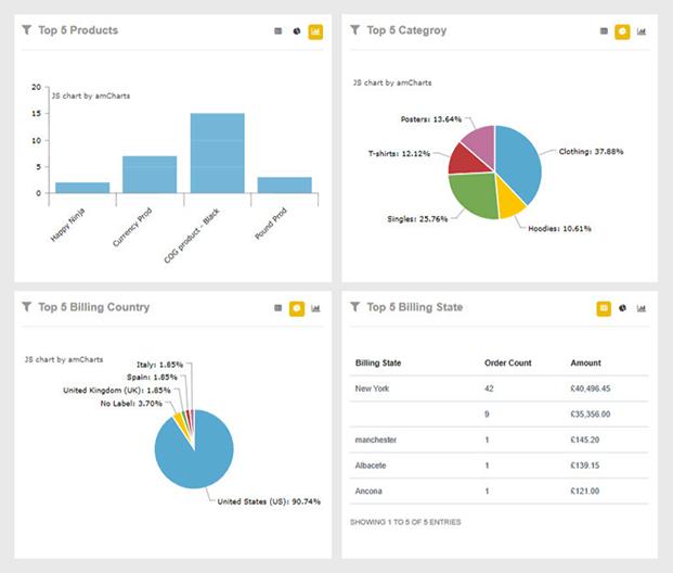 Reports - WooCommerce Reporting Plugin