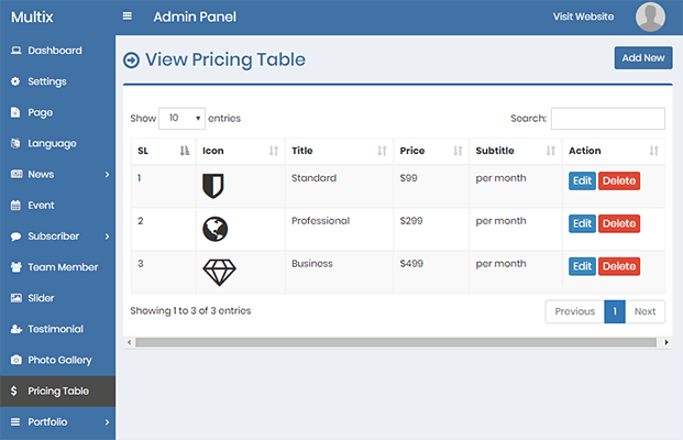 Pricing Table - PHP Website CMS
