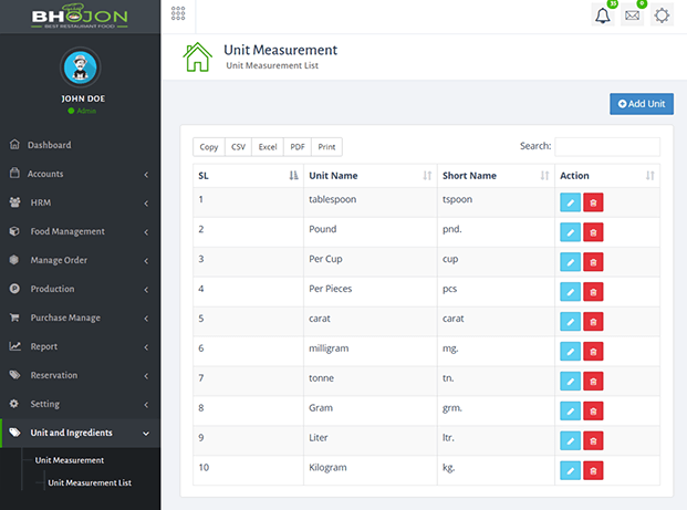 Dashboard - Restaurant Management Software