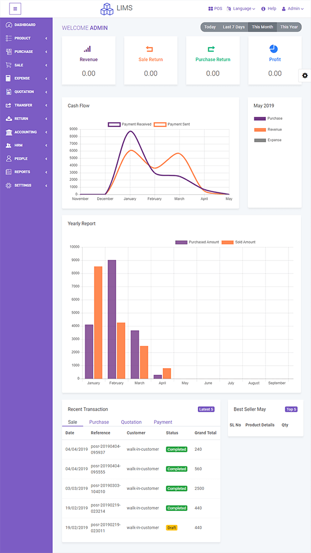 Dashboard - PHP Stock Manager Script