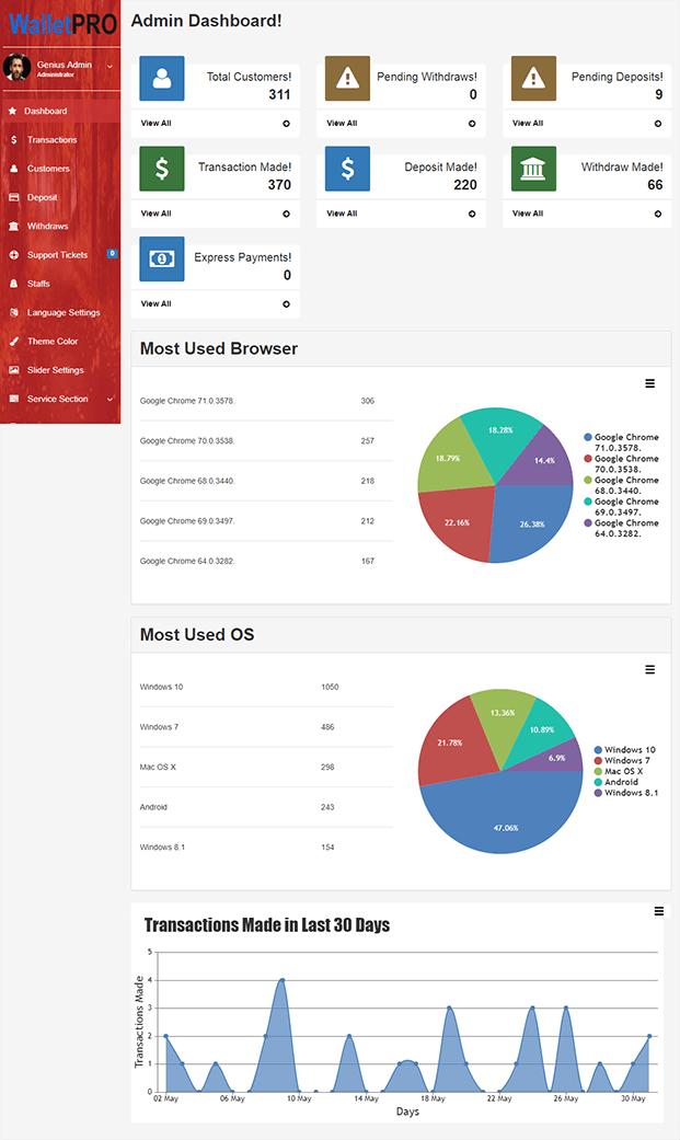 Dashboard - Payment gateway Script