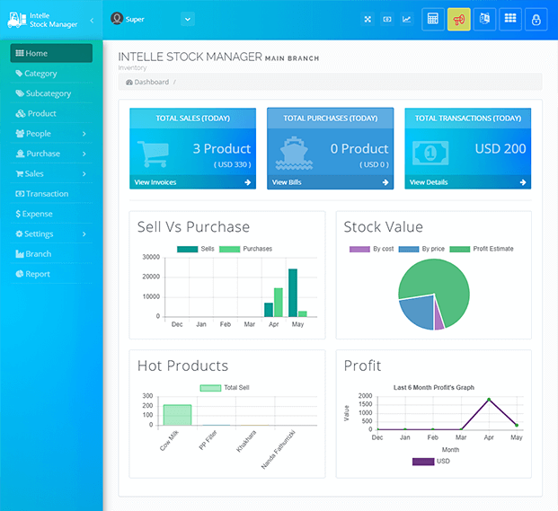 Dashboard - Stock Manager Script