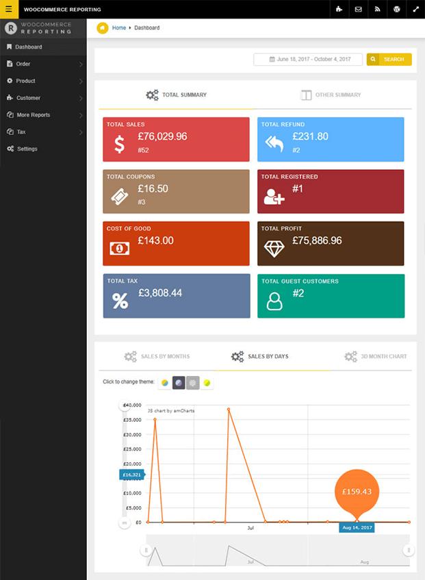 Dashboard - WooCommerce Reporting Plugin