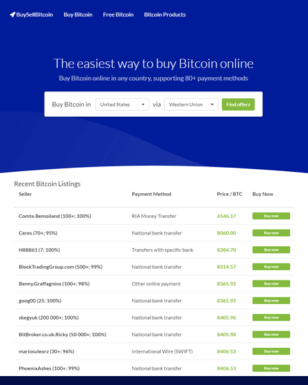 Bitcoin Affiliate System PHP Script