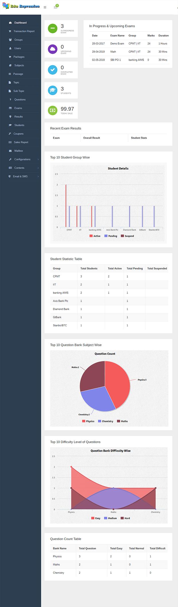 Admin Dashboard - Exam PHP Script