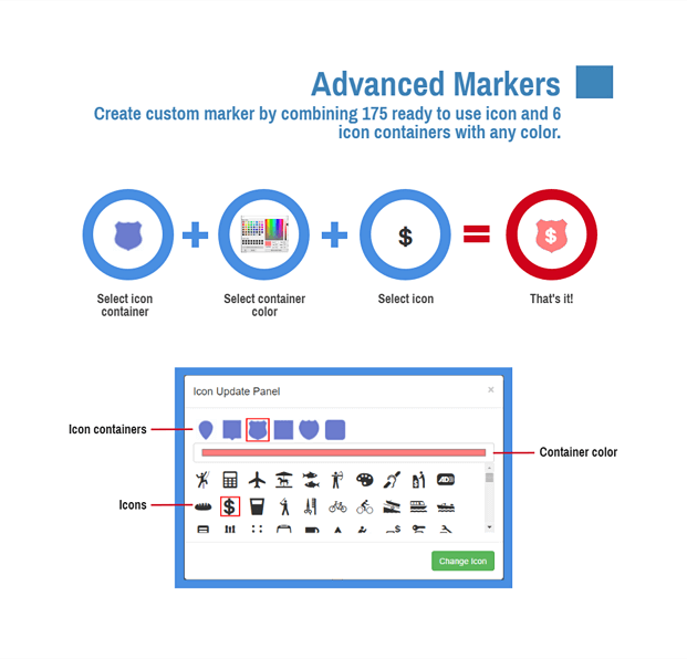 Advanced Marker - Google Map PHP Script