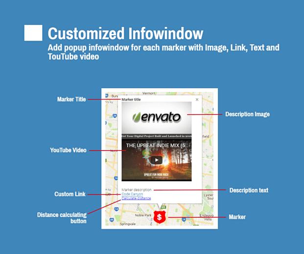 Customized Info Window - Google Map PHP Script
