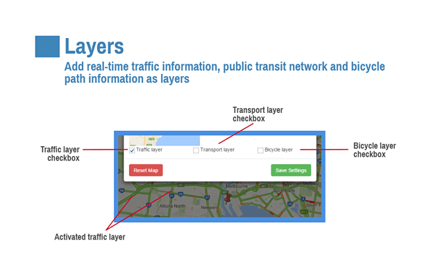 Layers - Google Map PHP Script
