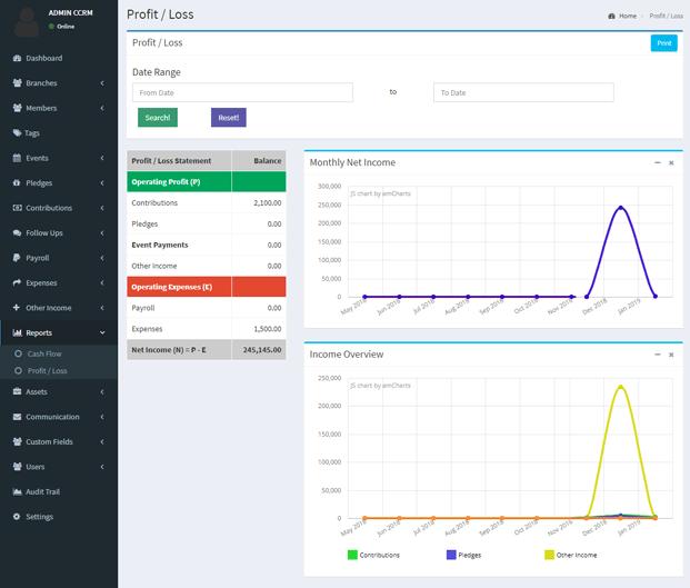 Statistics - Church Manager Software