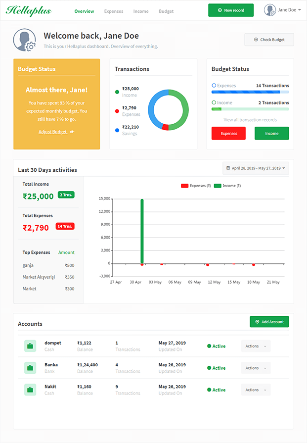 Main Page - Expense Management System In PHP