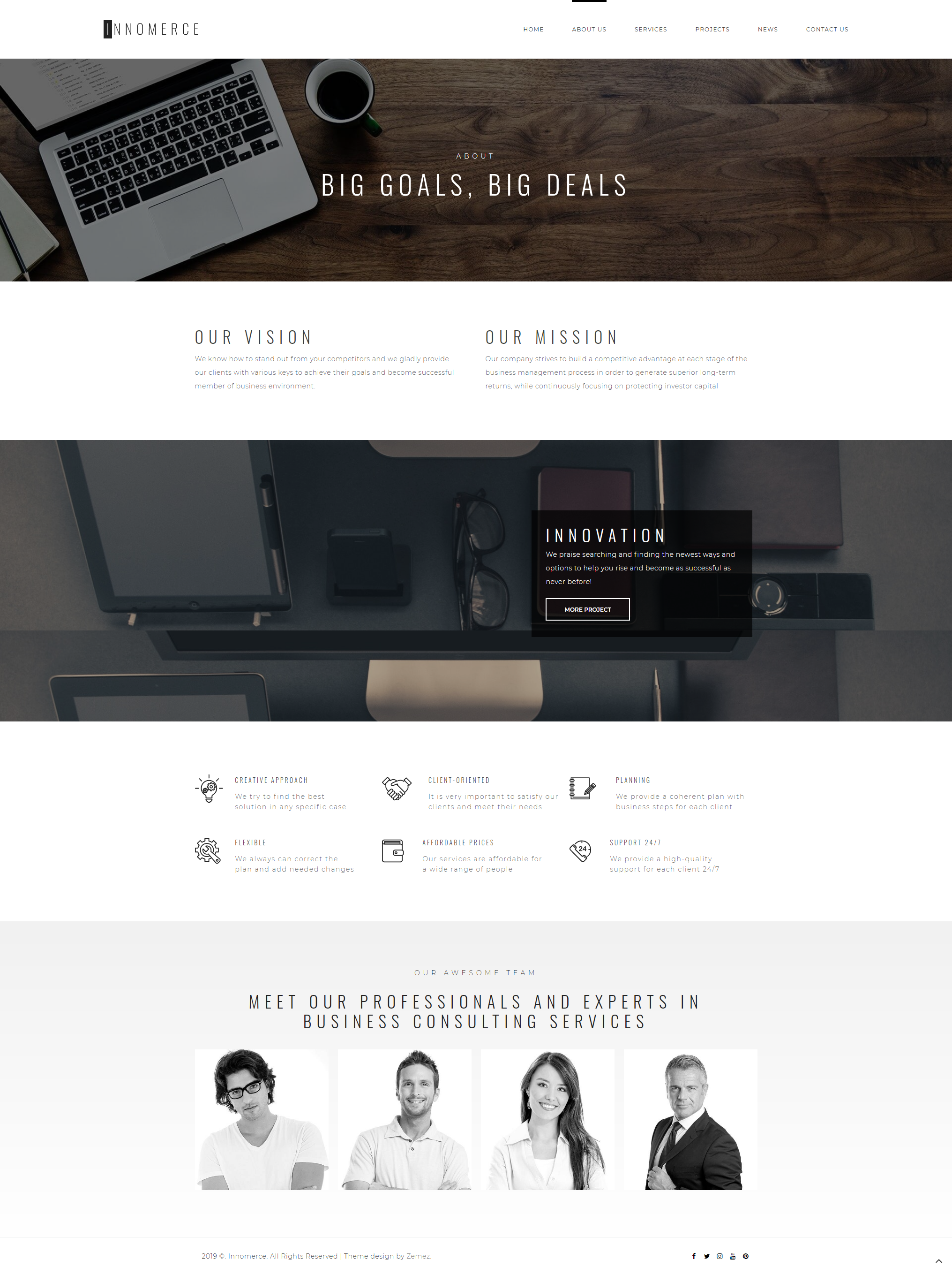 About - Business Elementor WordPress Theme