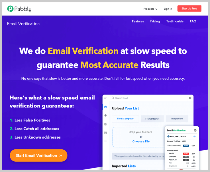 Pabbly Email Verification - Zerobounce Alternatives