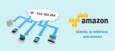 How To Map Elastic IP Address of Amazon EC2 With The Domain Name